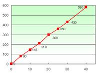 5f23_graph