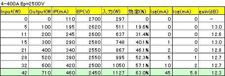 5f23_2500_cara