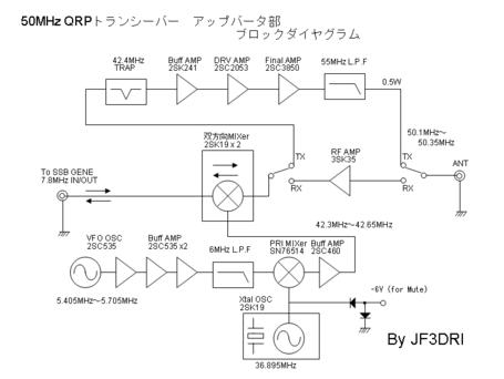 Qrp_trv1