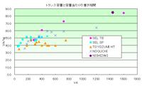 Trans_graph2