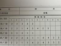 Test_2