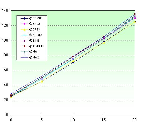 400a_graph_2